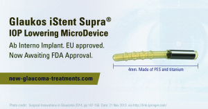Glaukos iStent Supra Is Now Awaiting FDA Approval