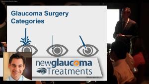 SurgicaSuprachoroidal Implants for Glaucoma Solx, Starflo, iStent Supra, Cypass Microstentsl Procedures for Glaucoma