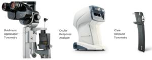 Intraocular Pressure Tonometers